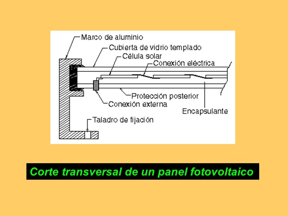 Corte transversal de un panel fotovoltaico