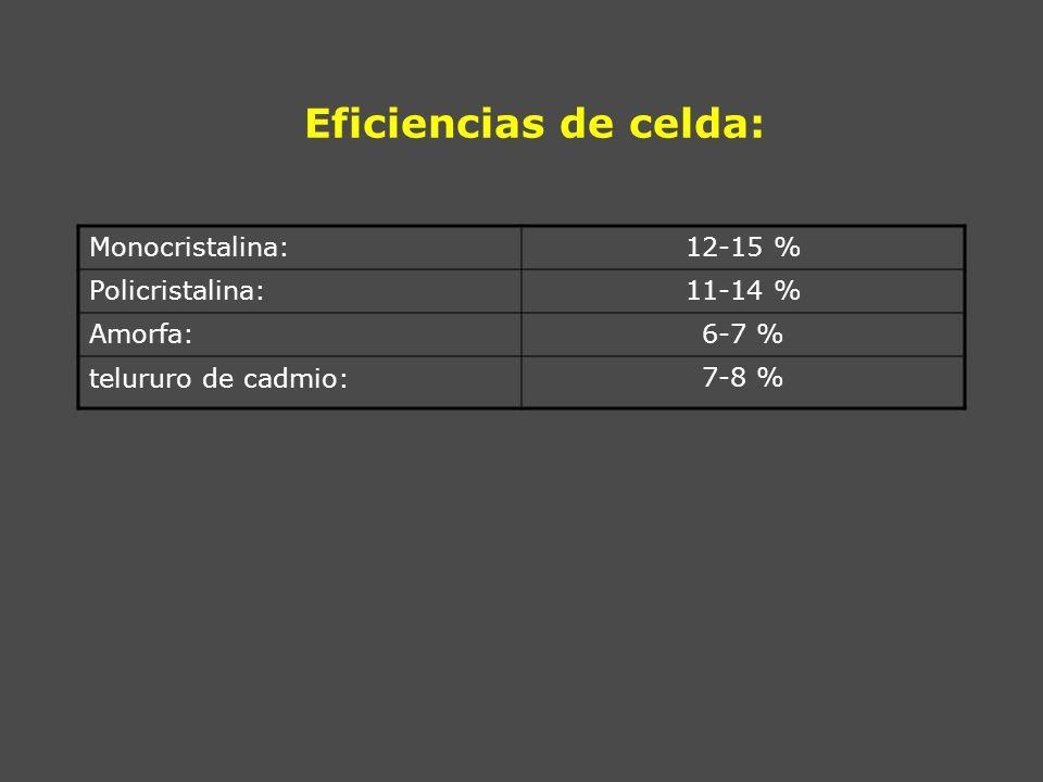 Eficiencias de celda: Monocristalina:12-15 % Policristalina:11-14 % Amorfa:6-7 % telururo de cadmio:7-8 %