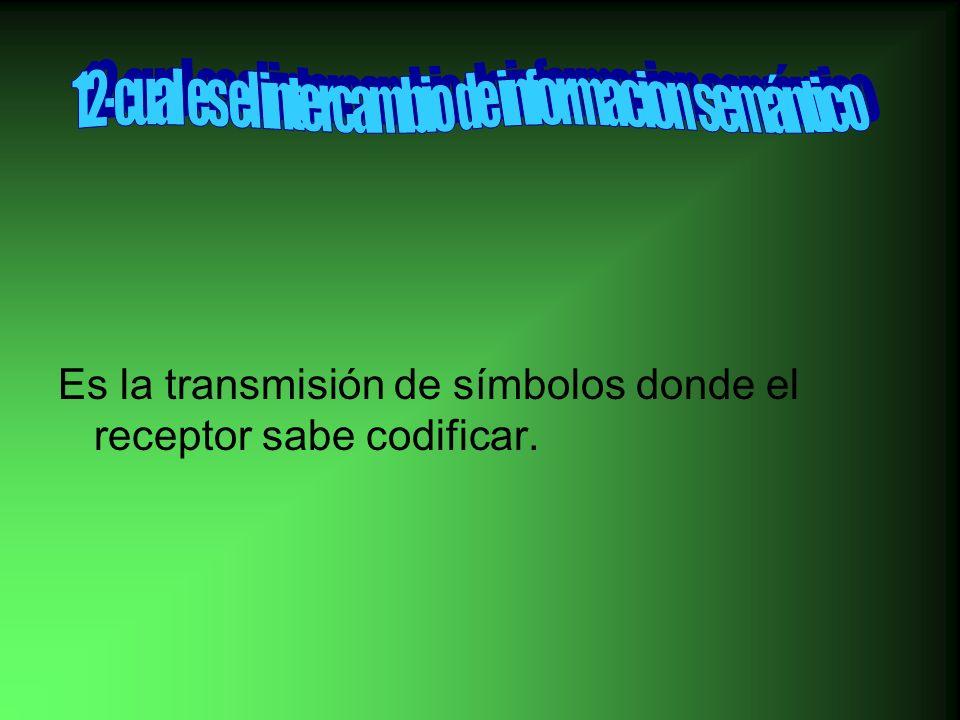 Es la transmisión de símbolos donde el receptor sabe codificar.