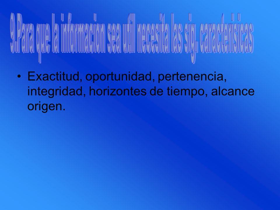 Exactitud, oportunidad, pertenencia, integridad, horizontes de tiempo, alcance origen.