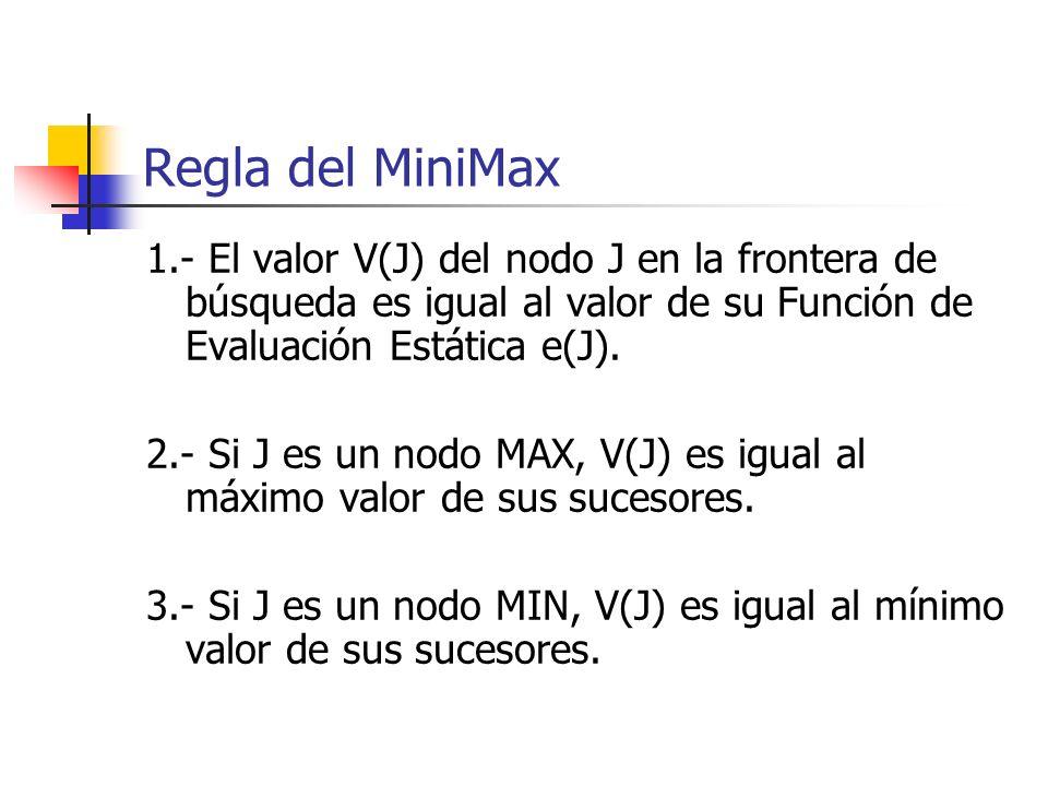 Regla del MiniMax 1.- El valor V(J) del nodo J en la frontera de búsqueda es igual al valor de su Función de Evaluación Estática e(J). 2.- Si J es un