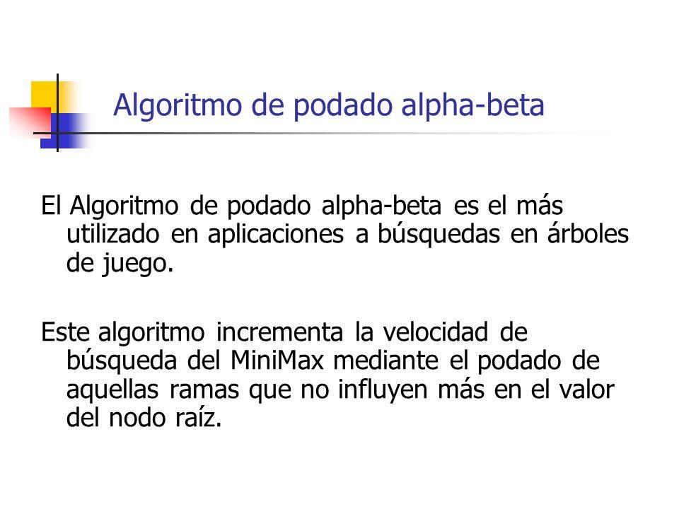 El Algoritmo de podado alpha-beta es el más utilizado en aplicaciones a búsquedas en árboles de juego. Este algoritmo incrementa la velocidad de búsqu