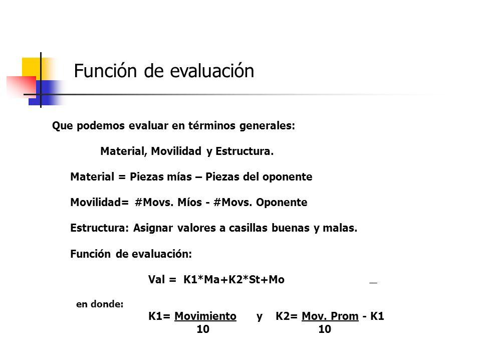 Que podemos evaluar en términos generales: Material, Movilidad y Estructura. Material = Piezas mías – Piezas del oponente Movilidad= #Movs. Míos - #Mo