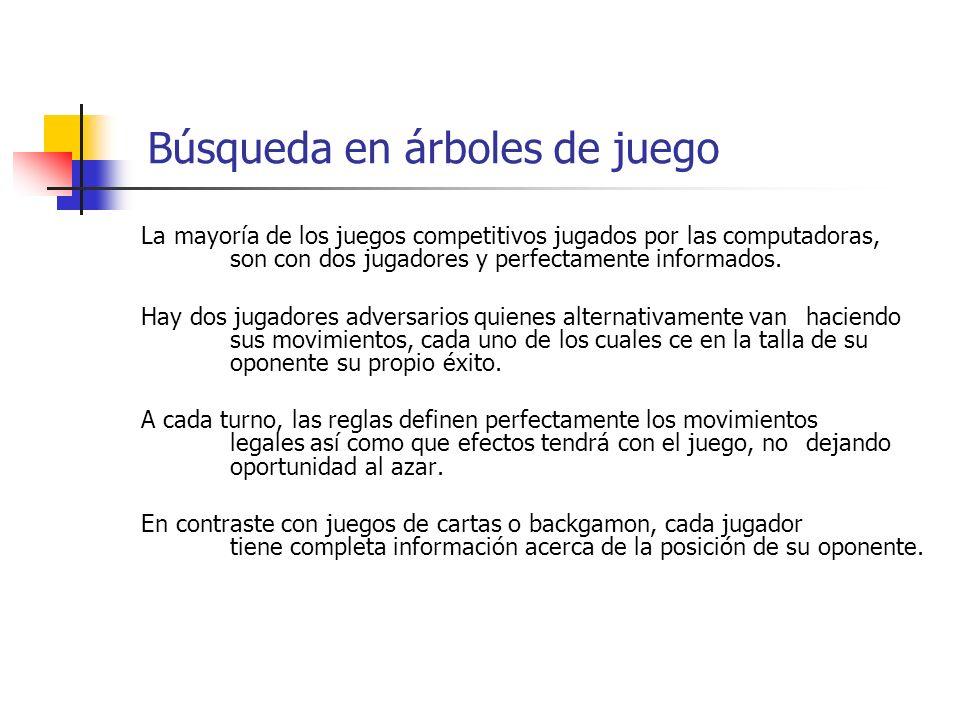 Un ARBOL DE JUEGO es una representación explicita de todas las posibles configuraciones del juego.