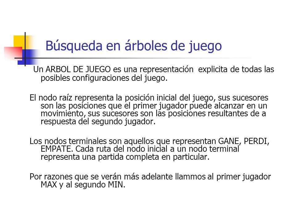 Un ARBOL DE JUEGO es una representación explicita de todas las posibles configuraciones del juego. El nodo raíz representa la posición inicial del jue
