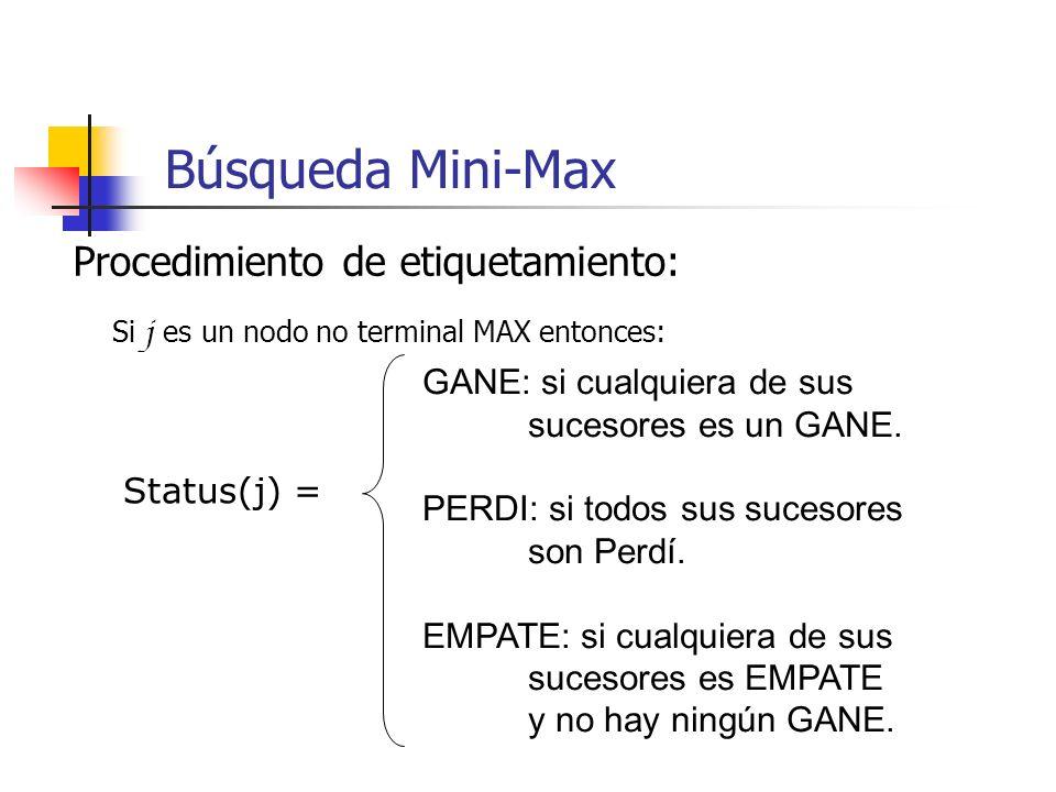 Procedimiento de etiquetamiento: Si j es un nodo no terminal MAX entonces: GANE: si cualquiera de sus sucesores es un GANE. PERDI: si todos sus suceso