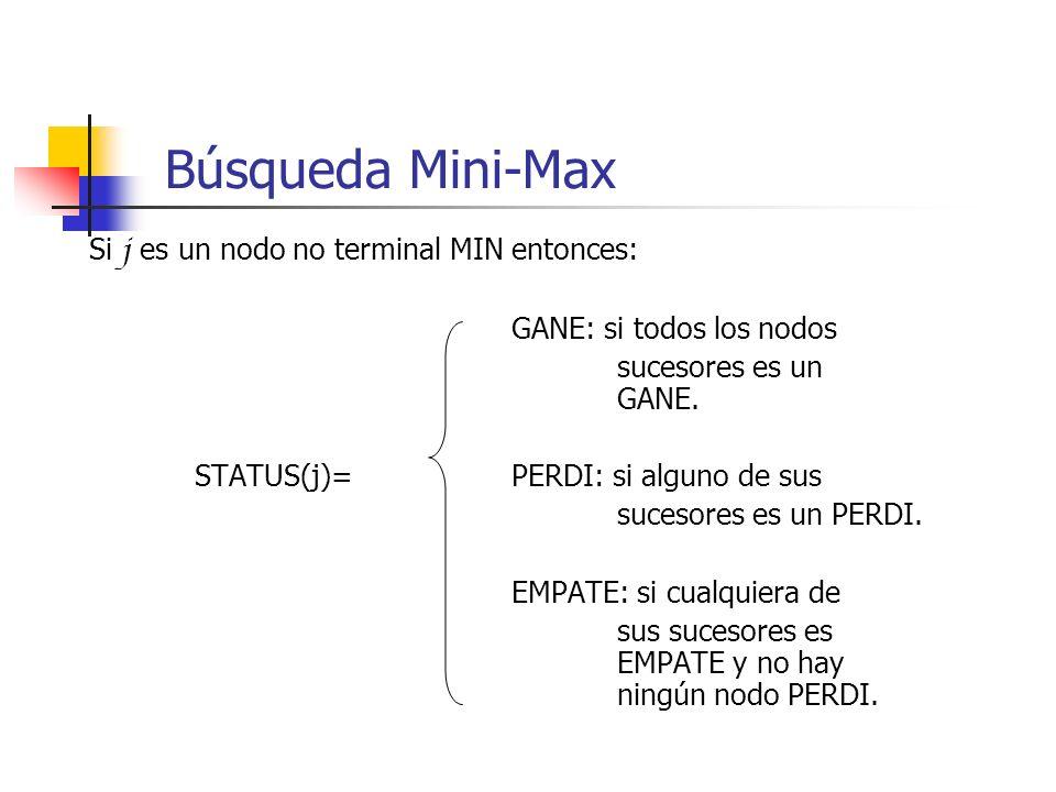 Si j es un nodo no terminal MIN entonces: GANE: si todos los nodos sucesores es un GANE. STATUS(j)=PERDI: si alguno de sus sucesores es un PERDI. EMPA