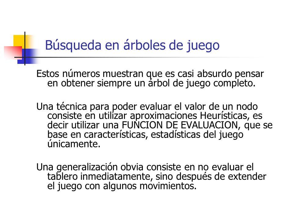 Regla del MiniMax 1.- El valor V(J) del nodo J en la frontera de búsqueda es igual al valor de su Función de Evaluación Estática e(J).