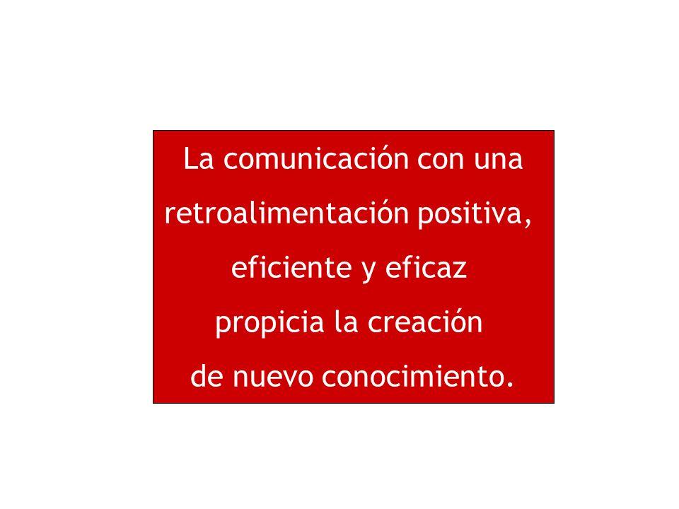 La comunicación con una retroalimentación positiva, eficiente y eficaz propicia la creación de nuevo conocimiento.