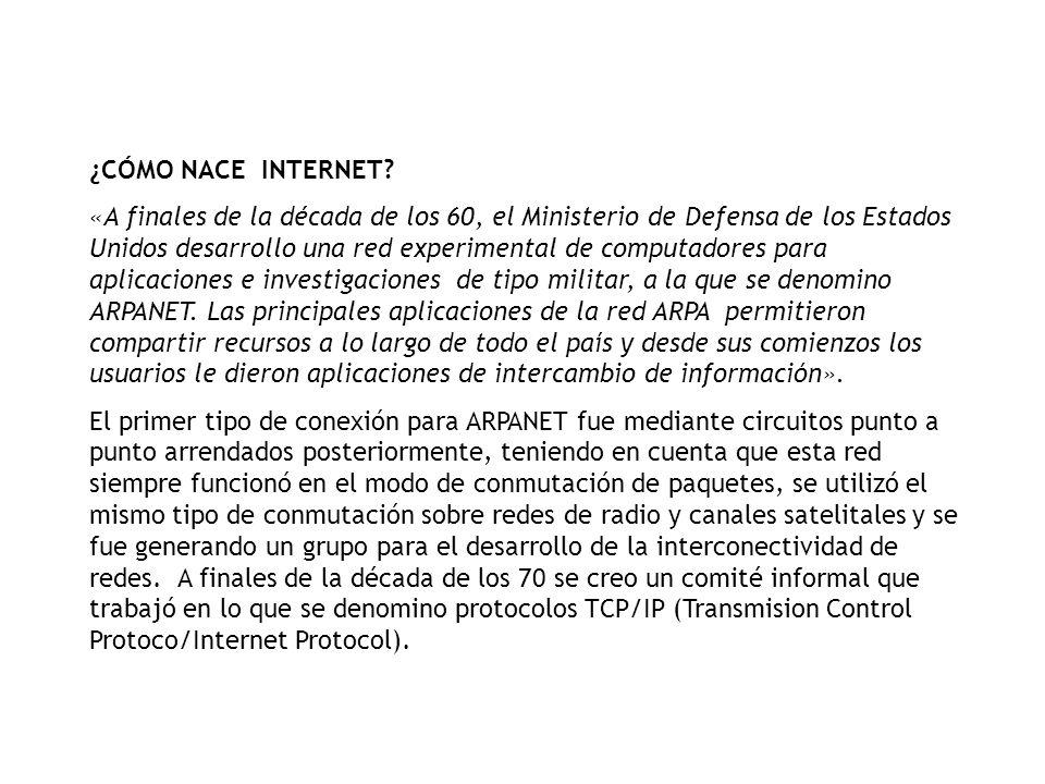 ¿CÓMO NACE INTERNET.