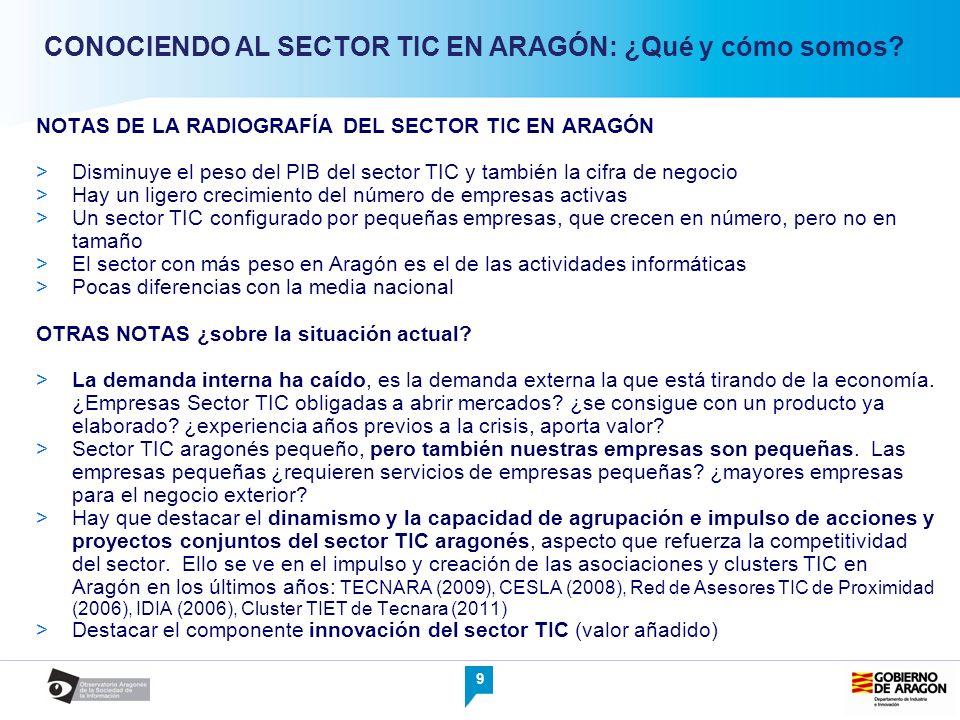 9 NOTAS DE LA RADIOGRAFÍA DEL SECTOR TIC EN ARAGÓN Disminuye el peso del PIB del sector TIC y también la cifra de negocio Hay un ligero crecimiento de