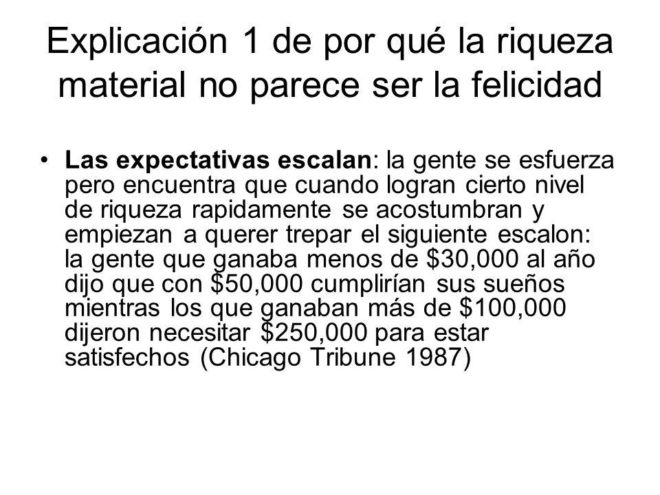 Explicación 1 de por qué la riqueza material no parece ser la felicidad Las expectativas escalan: la gente se esfuerza pero encuentra que cuando logran cierto nivel de riqueza rapidamente se acostumbran y empiezan a querer trepar el siguiente escalon: la gente que ganaba menos de $30,000 al año dijo que con $50,000 cumplirían sus sueños mientras los que ganaban más de $100,000 dijeron necesitar $250,000 para estar satisfechos (Chicago Tribune 1987)