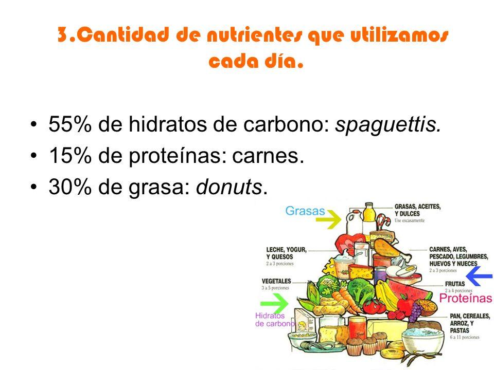 3.Cantidad de nutrientes que utilizamos cada día. 55% de hidratos de carbono: spaguettis. 15% de proteínas: carnes. 30% de grasa: donuts.