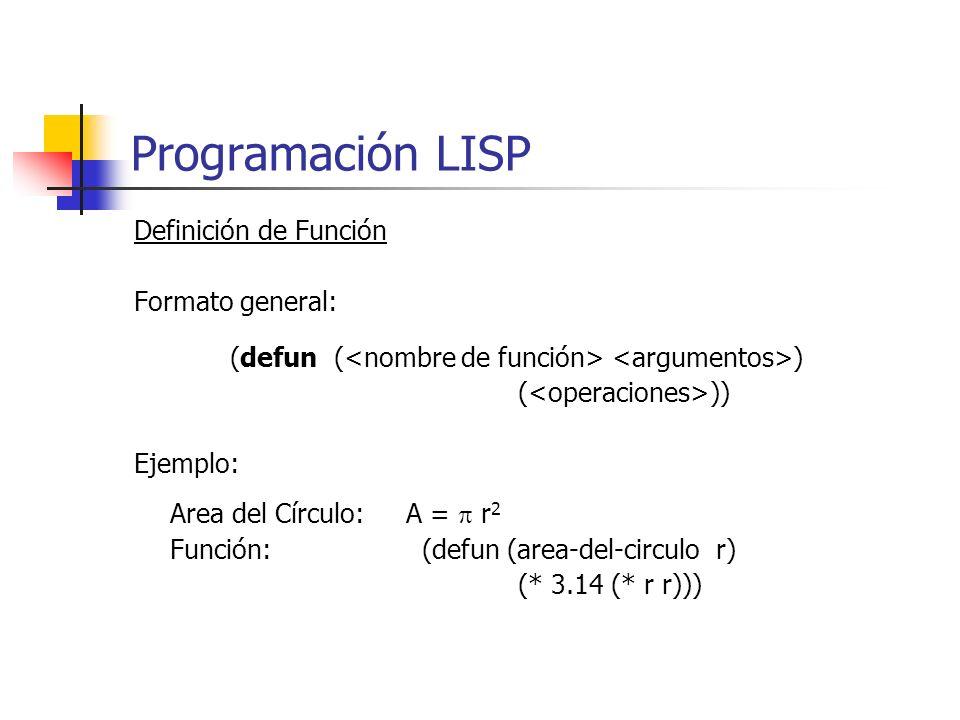 Definición de Función Formato general: (defun ( ) ( )) Ejemplo: Area del Círculo: A = r 2 Función: (defun (area-del-circulo r) (* 3.14 (* r r))) Progr