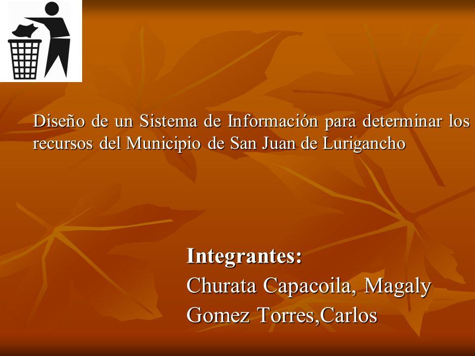 Diseño de un Sistema de Información para determinar los recursos del Municipio de San Juan de Lurigancho Integrantes: Churata Capacoila, Magaly Gomez