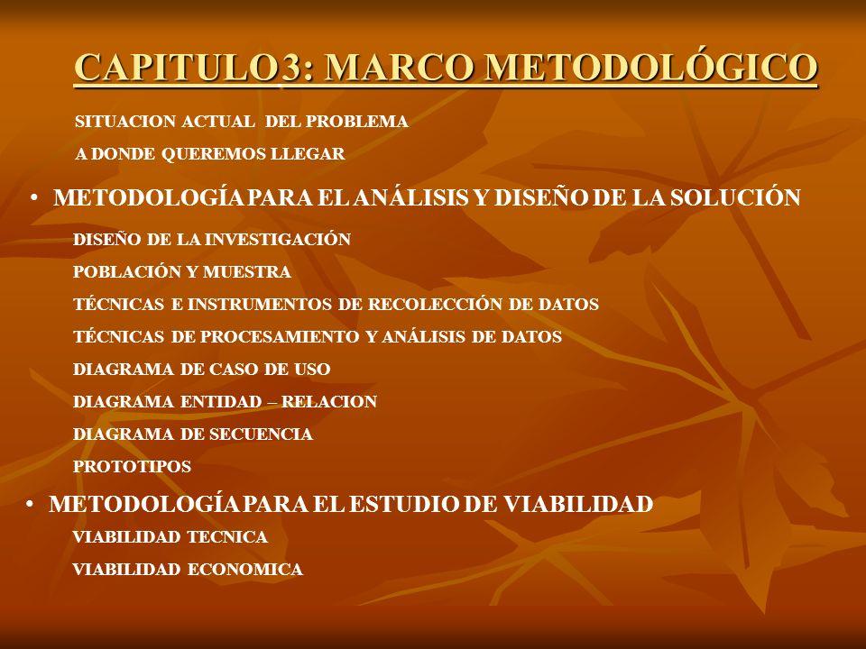 METODOLOGÍA PARA EL ANÁLISIS Y DISEÑO DE LA SOLUCIÓN CAPITULO3: MARCO METODOLÓGICO CAPITULO 3: MARCO METODOLÓGICO SITUACION ACTUAL DEL PROBLEMA A DOND