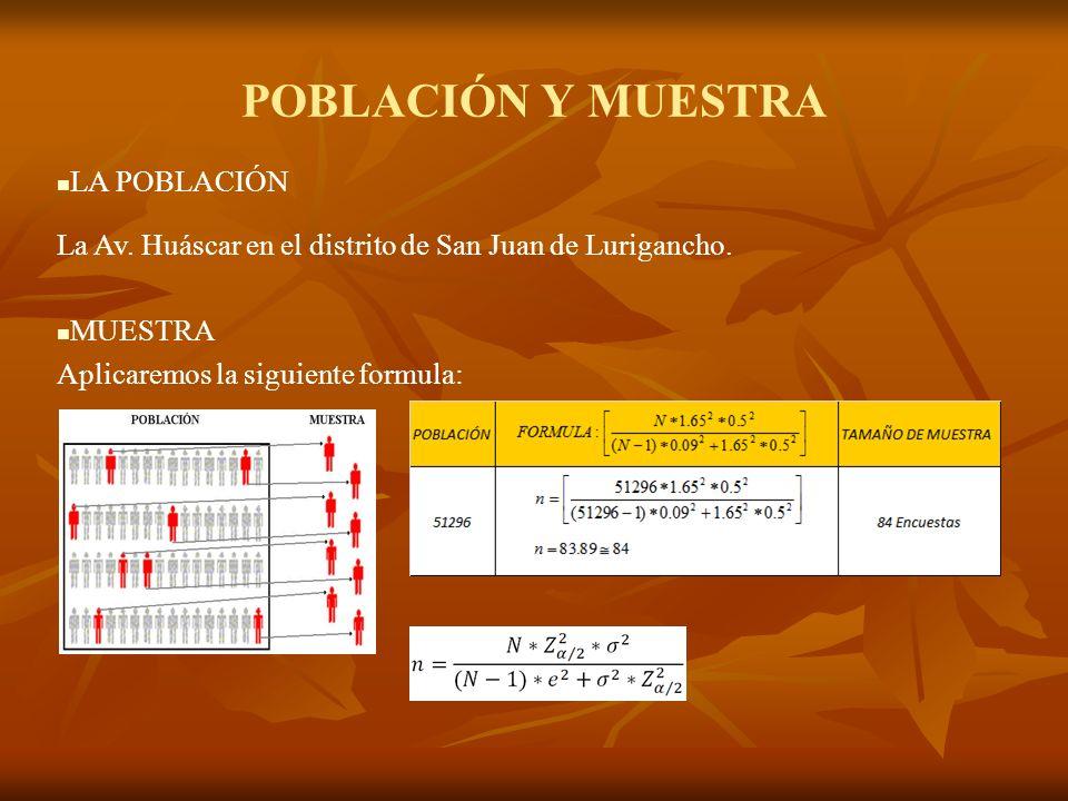 POBLACIÓN Y MUESTRA LA POBLACIÓN La Av. Huáscar en el distrito de San Juan de Lurigancho. MUESTRA Aplicaremos la siguiente formula: