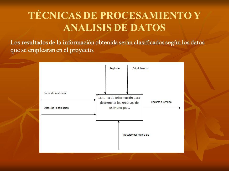 TÉCNICAS DE PROCESAMIENTO Y ANALISIS DE DATOS Los resultados de la información obtenida serán clasificados según los datos que se emplearan en el proy