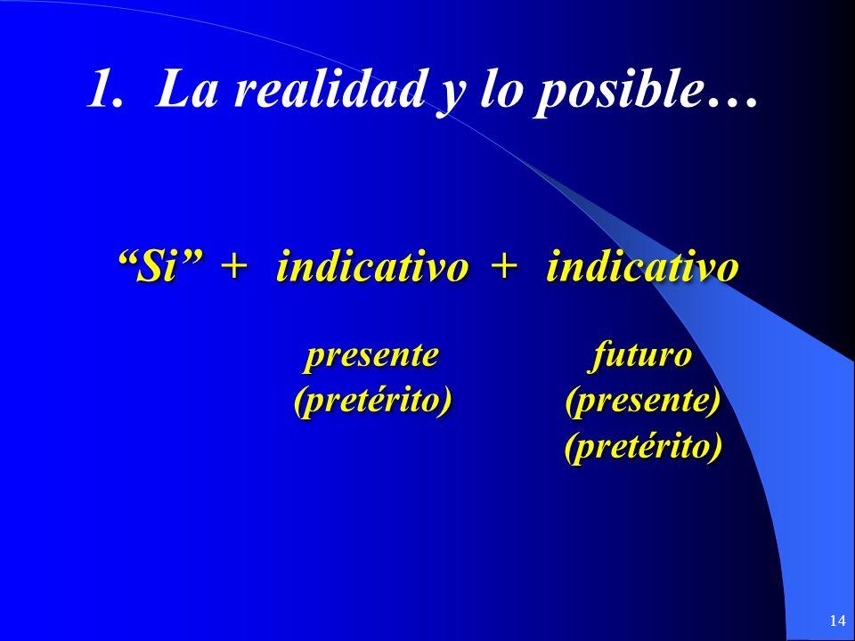 13 Hay dos tipos de cláusulas condicionales que usamos en español: (If…then…)(If…then…) 1. Cláusulas que hablan de la realidad y lo posible… 2. Cláusu