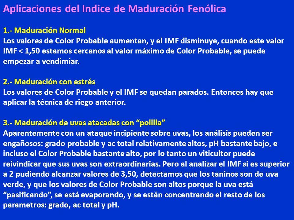 Aplicaciones del Indice de Maduración Fenólica 1.- Maduración Normal Los valores de Color Probable aumentan, y el IMF disminuye, cuando este valor IMF