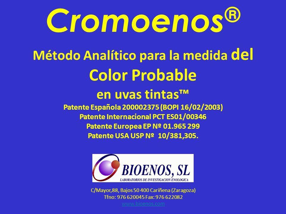 4 mL Reactivo B Termoextración a 80ºC www.bioenos.com Se introducen los datos en el TEST CROMOENOS Y se calcula el Color Probable Grado probable pH, acidez Total Thermomix 1 min 2 min 2,5 min 0,5 – 1 min 100 mL Centrifugación 0,5 mL de extracto se centrifuga 2 min a 13.400 rpm 78ºC 1 min En cubeta de plástico de 10 mm se miden las absorbancias a 280 y 520 nm.