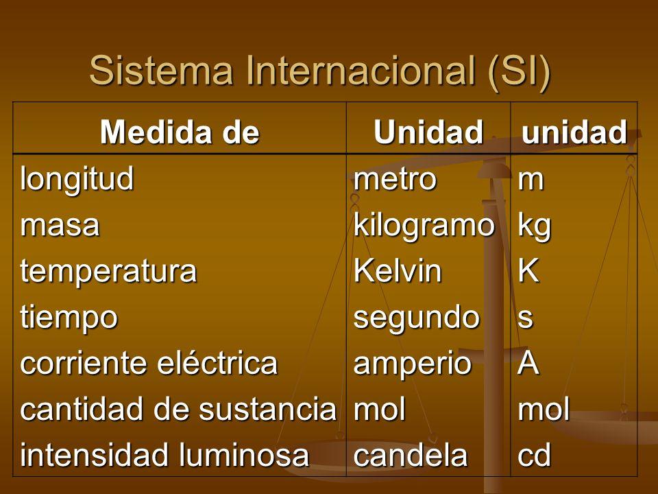 Sistema Internacional (SI) Medida de Unidadunidadlongitudmetrom masakilogramokg temperaturaKelvinK tiemposegundos corriente eléctrica amperioA cantida