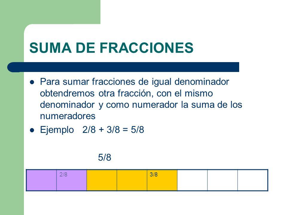 SUMA DE FRACCIONES Para sumar fracciones de igual denominador obtendremos otra fracción, con el mismo denominador y como numerador la suma de los nume