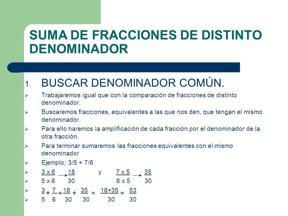 SUMA DE FRACCIONES DE DISTINTO DENOMINADOR 1. BUSCAR DENOMINADOR COMÚN. Trabajaremos igual que con la comparación de fracciones de distinto denominado