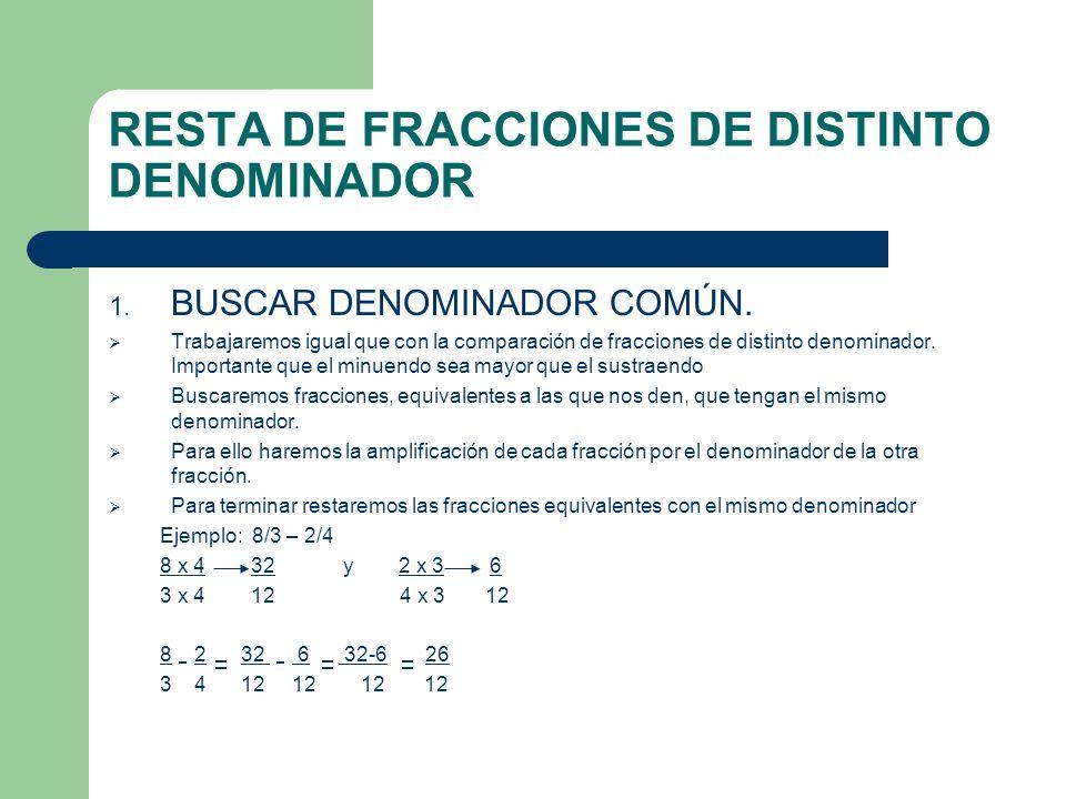 RESTA DE FRACCIONES DE DISTINTO DENOMINADOR 1. BUSCAR DENOMINADOR COMÚN. Trabajaremos igual que con la comparación de fracciones de distinto denominad