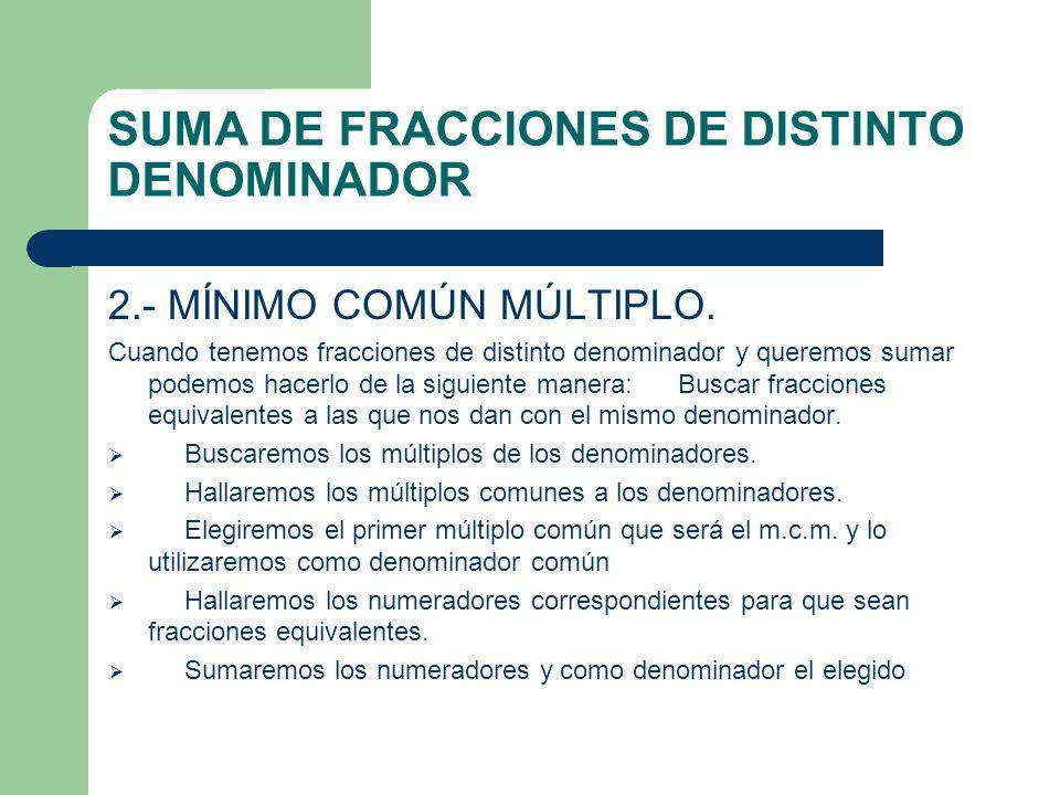 SUMA DE FRACCIONES DE DISTINTO DENOMINADOR 2.- MÍNIMO COMÚN MÚLTIPLO. Cuando tenemos fracciones de distinto denominador y queremos sumar podemos hacer