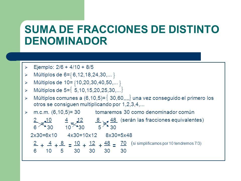 SUMA DE FRACCIONES DE DISTINTO DENOMINADOR Ejemplo: 2/6 + 4/10 + 8/5 Múltiplos de 6= 6,12,18,24,30,... Múltiplos de 10= 10,20,30,40,50,... Múltiplos d