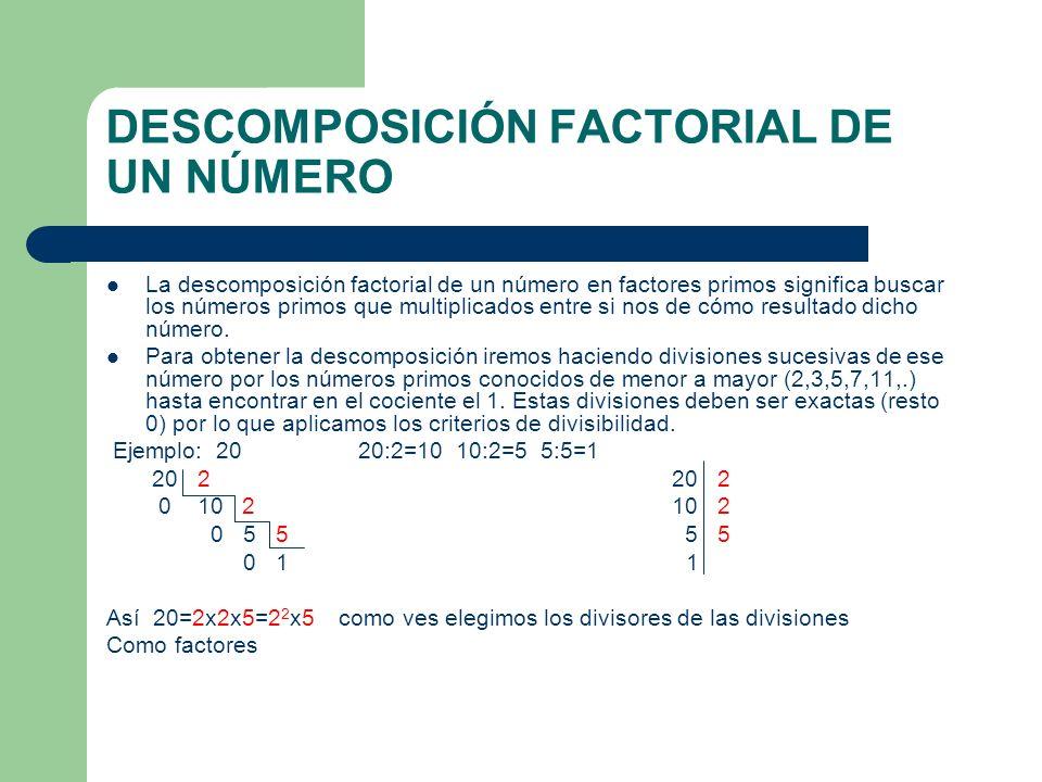 DESCOMPOSICIÓN FACTORIAL DE UN NÚMERO La descomposición factorial de un número en factores primos significa buscar los números primos que multiplicado