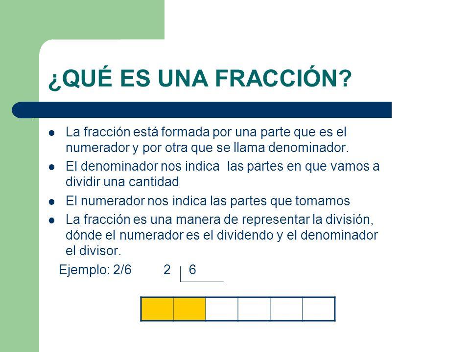 ¿QUÉ ES UNA FRACCIÓN? La fracción está formada por una parte que es el numerador y por otra que se llama denominador. El denominador nos indica las pa