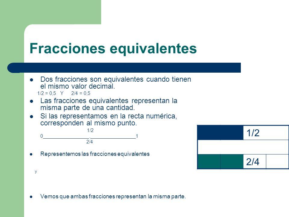 Fracciones equivalentes Dos fracciones son equivalentes cuando tienen el mismo valor decimal. 1/2 = 0,5 Y 2/4 = 0,5 Las fracciones equivalentes repres