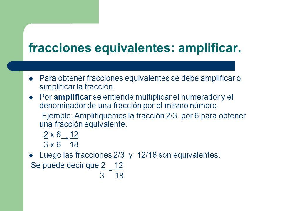 fracciones equivalentes: amplificar. Para obtener fracciones equivalentes se debe amplificar o simplificar la fracción. Por amplificar se entiende mul