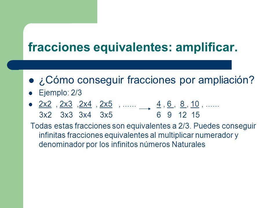 ¿Cómo conseguir fracciones por ampliación? Ejemplo: 2/3 2x2, 2x3,2x4, 2x5,...... 4, 6, 8, 10,...... 3x2 3x3 3x4 3x5 6 9 12 15 Todas estas fracciones s