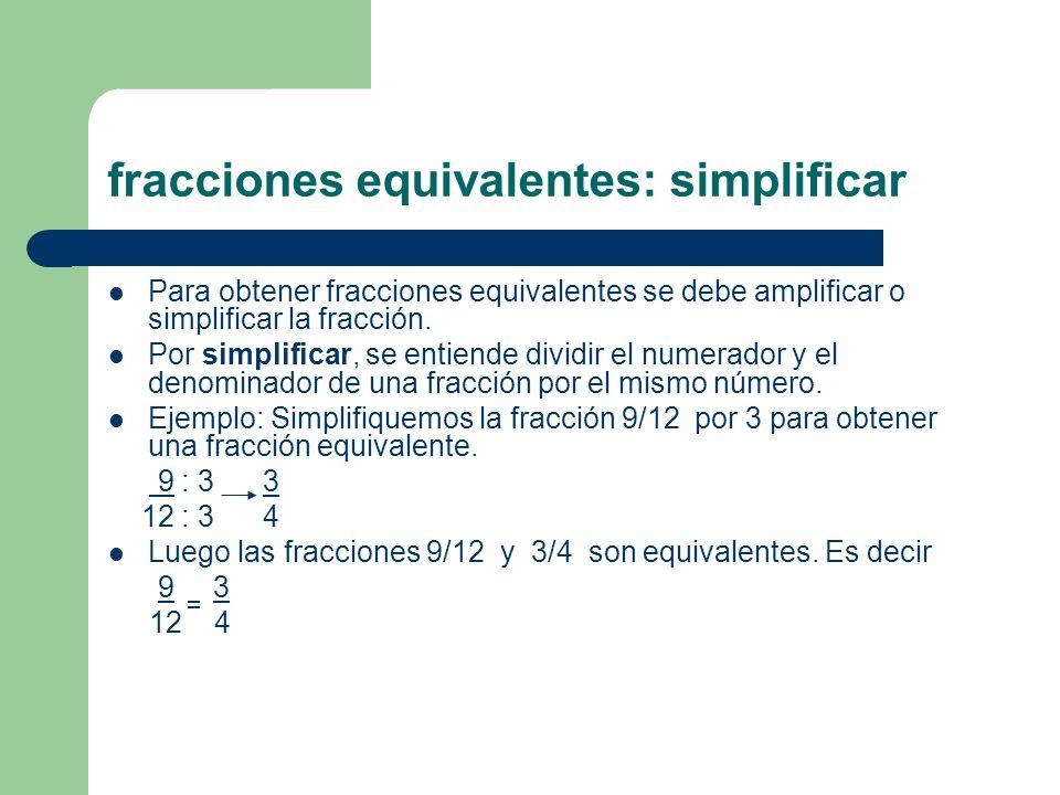 fracciones equivalentes: simplificar Para obtener fracciones equivalentes se debe amplificar o simplificar la fracción. Por simplificar, se entiende d