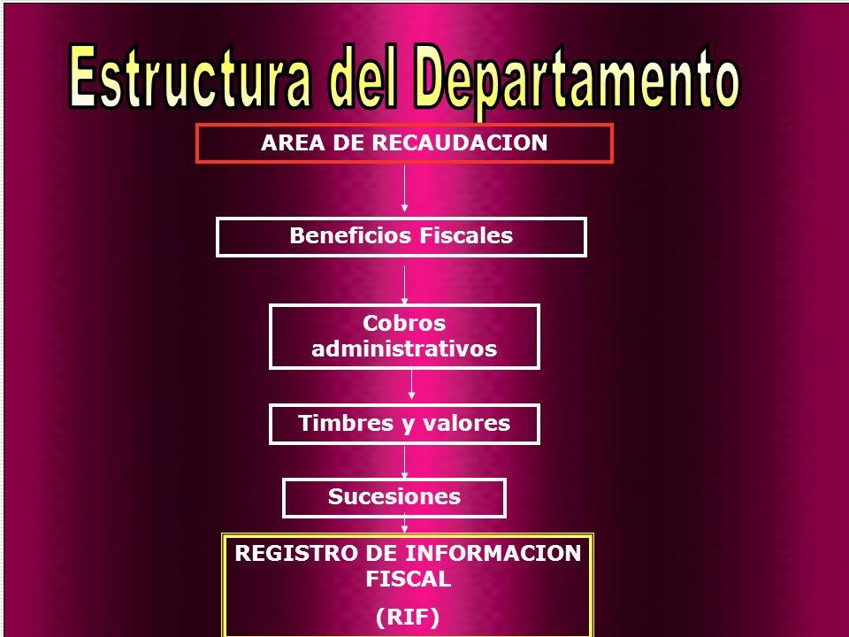 AREA DE RECAUDACION Beneficios Fiscales Cobros administrativos Timbres y valores Sucesiones REGISTRO DE INFORMACION FISCAL (RIF)