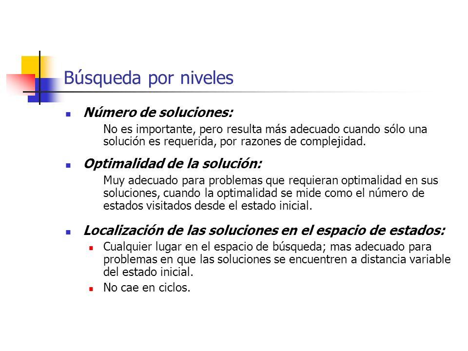Búsqueda por niveles Número de soluciones: No es importante, pero resulta más adecuado cuando sólo una solución es requerida, por razones de complejid