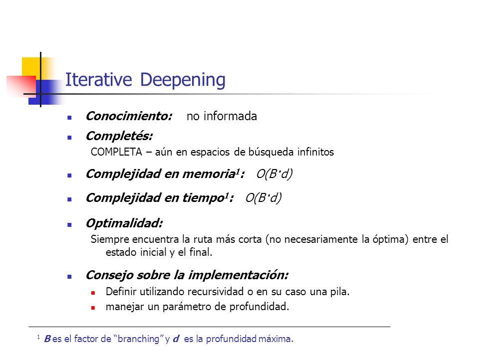 Iterative Deepening Conocimiento: no informada Completés: COMPLETA – aún en espacios de búsqueda infinitos Complejidad en memoria 1 : O(B · d) Complej
