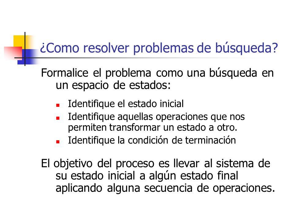 ¿Como resolver problemas de búsqueda? Formalice el problema como una búsqueda en un espacio de estados: Identifique el estado inicial Identifique aque