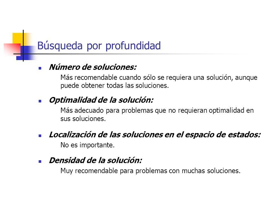 Búsqueda por profundidad Número de soluciones: Más recomendable cuando sólo se requiera una solución, aunque puede obtener todas las soluciones. Optim