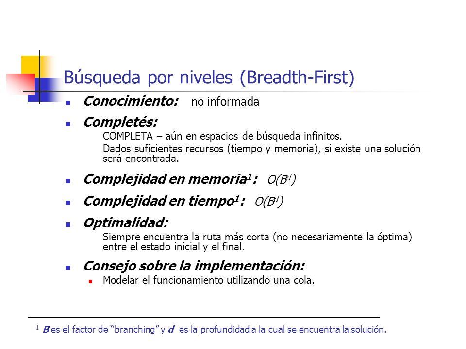 Búsqueda por niveles (Breadth-First) Conocimiento: no informada Completés: COMPLETA – aún en espacios de búsqueda infinitos. Dados suficientes recurso