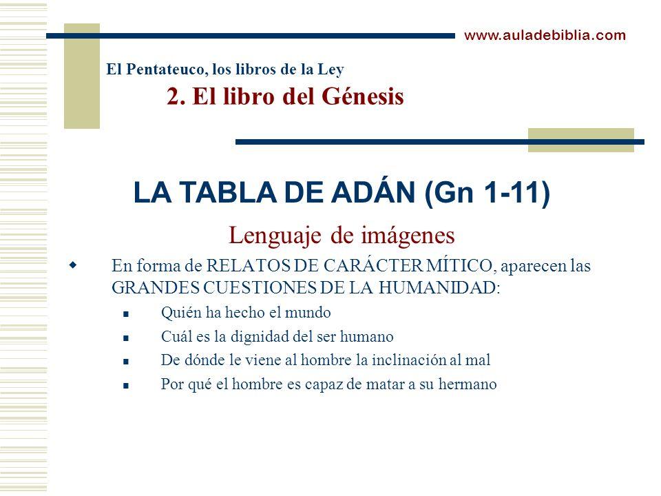 El Pentateuco, los libros de la Ley 2. El libro del Génesis Lenguaje de imágenes En forma de RELATOS DE CARÁCTER MÍTICO, aparecen las GRANDES CUESTION