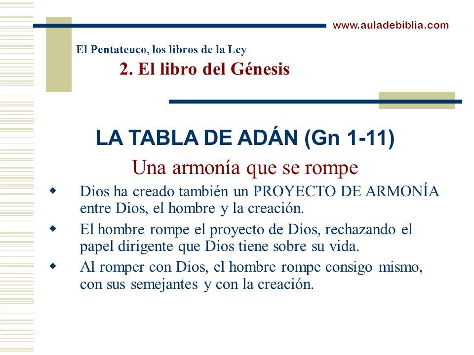 El Pentateuco, los libros de la Ley 2. El libro del Génesis Una armonía que se rompe Dios ha creado también un PROYECTO DE ARMONÍA entre Dios, el homb
