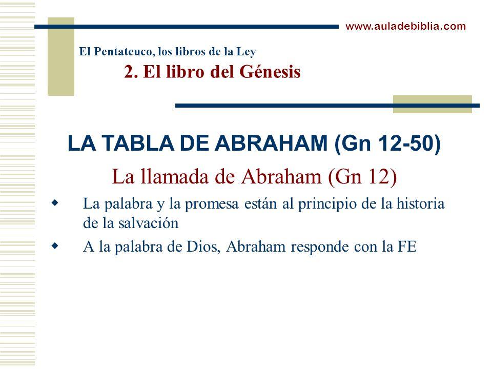 El Pentateuco, los libros de la Ley 2. El libro del Génesis La llamada de Abraham (Gn 12) La palabra y la promesa están al principio de la historia de