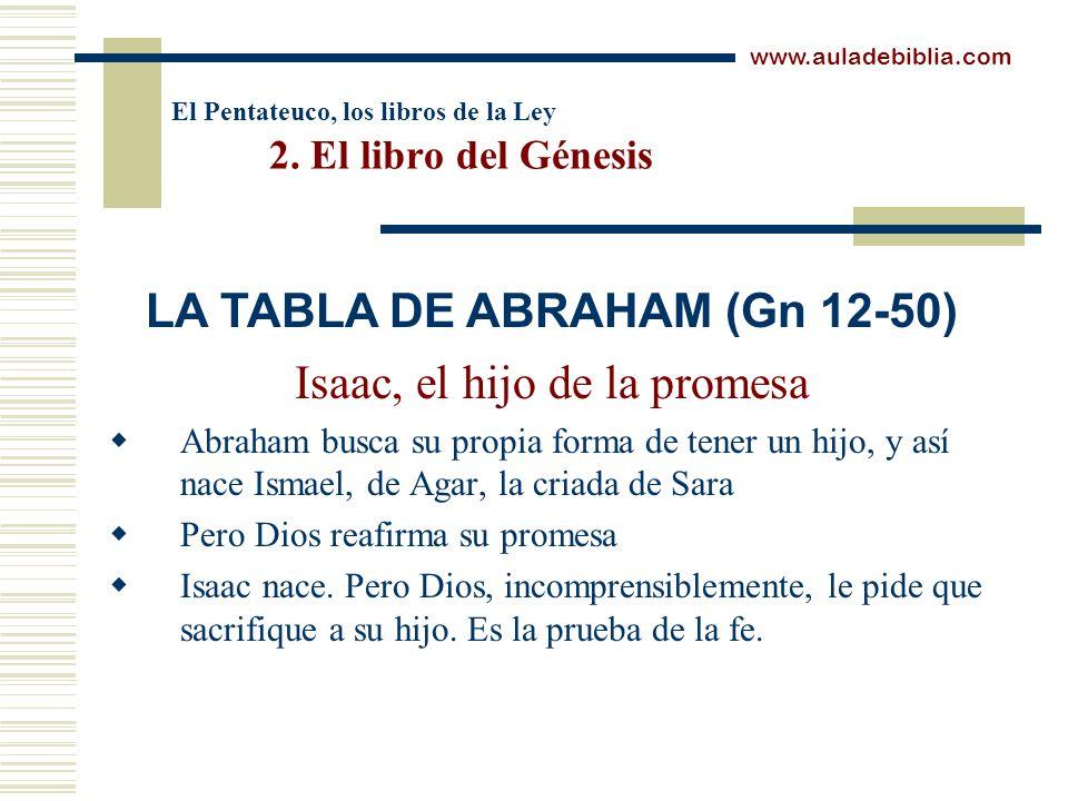 El Pentateuco, los libros de la Ley 2. El libro del Génesis Isaac, el hijo de la promesa Abraham busca su propia forma de tener un hijo, y así nace Is
