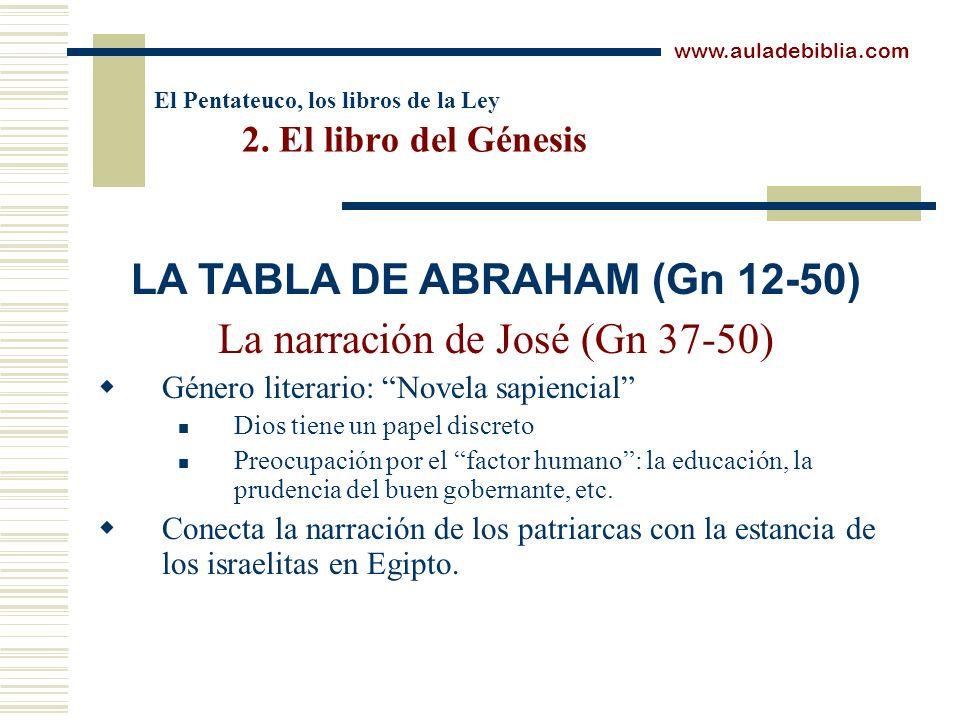 El Pentateuco, los libros de la Ley 2. El libro del Génesis La narración de José (Gn 37-50) Género literario: Novela sapiencial Dios tiene un papel di
