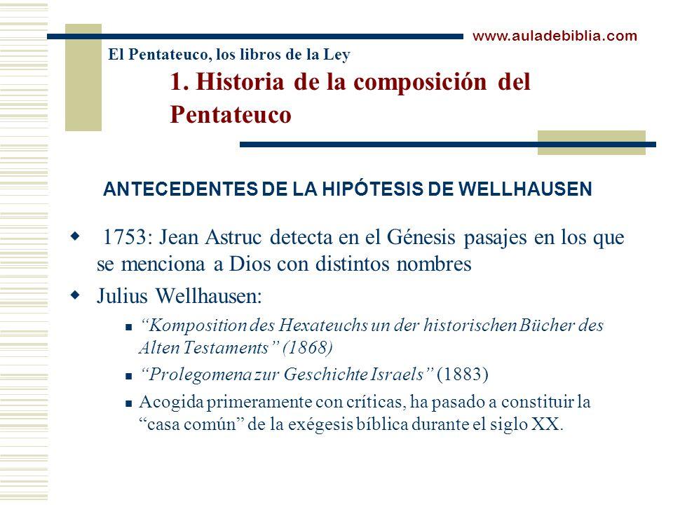 El Pentateuco, los libros de la Ley 1. Historia de la composición del Pentateuco 1753: Jean Astruc detecta en el Génesis pasajes en los que se mencion