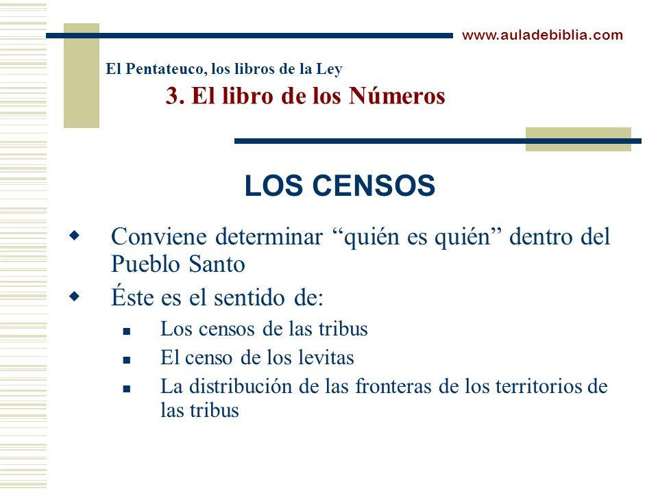 El Pentateuco, los libros de la Ley 3. El libro de los Números Conviene determinar quién es quién dentro del Pueblo Santo Éste es el sentido de: Los c